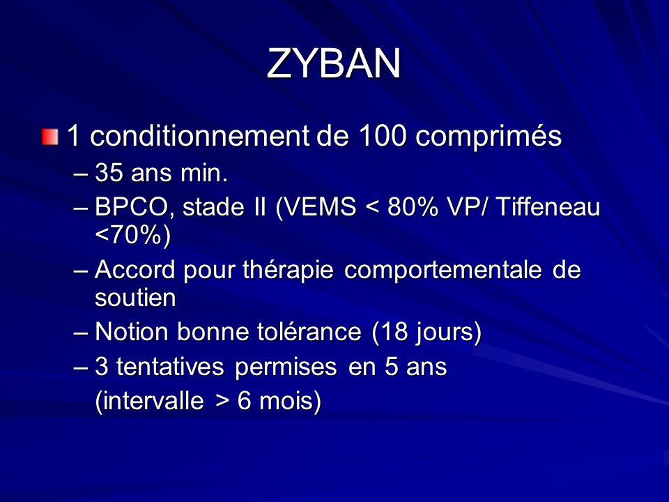 ZYBAN 1 conditionnement de 100 comprimés 35 ans min.