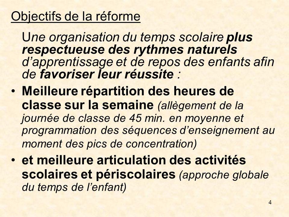Objectifs de la réforme