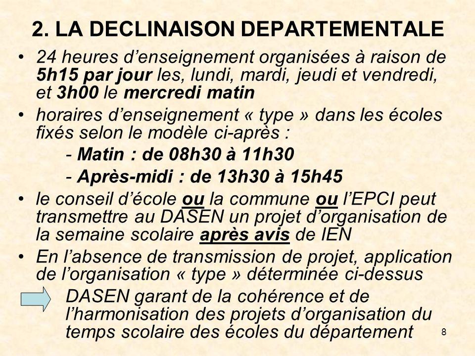 2. LA DECLINAISON DEPARTEMENTALE