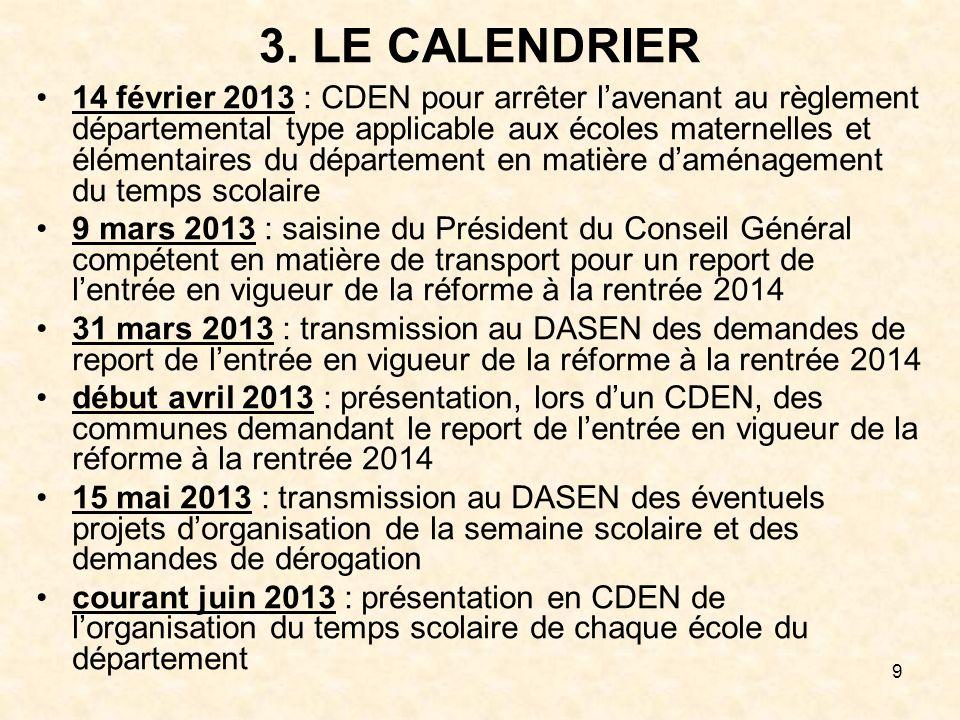 3. LE CALENDRIER