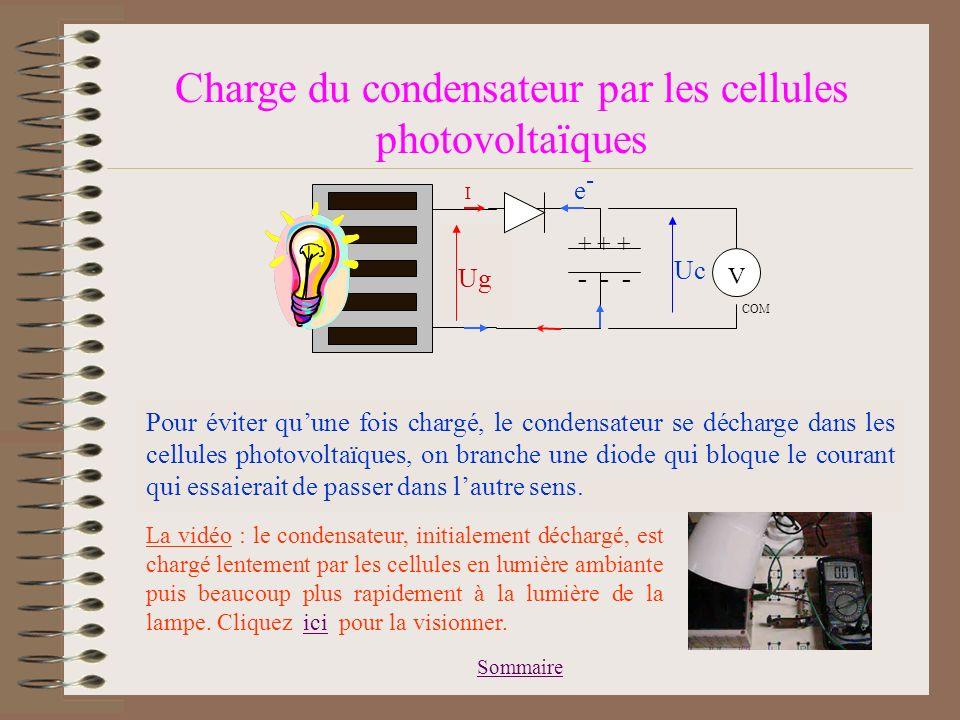 Charge du condensateur par les cellules photovoltaïques