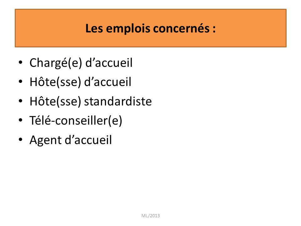 Les emplois concernés :