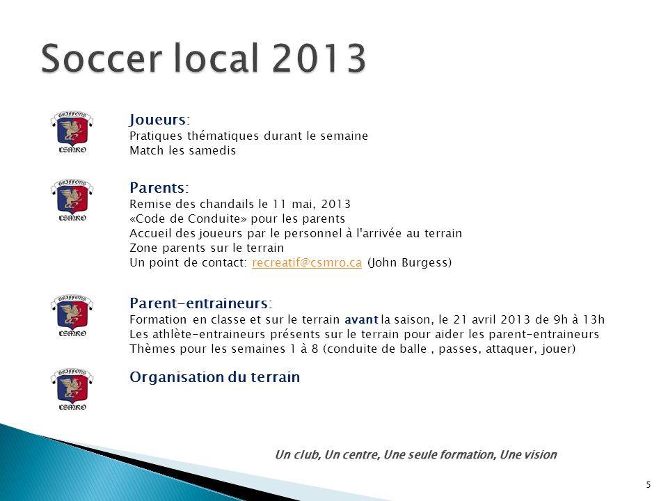 Soccer local 2013 Joueurs: Parents: Parent-entraineurs: