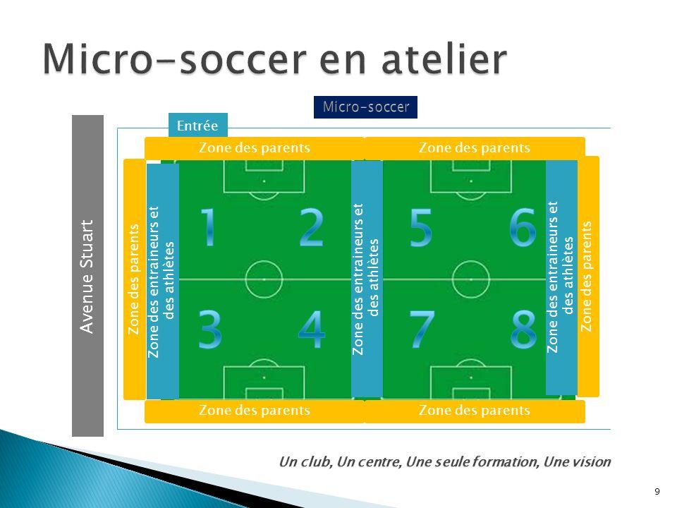 Micro-soccer en atelier