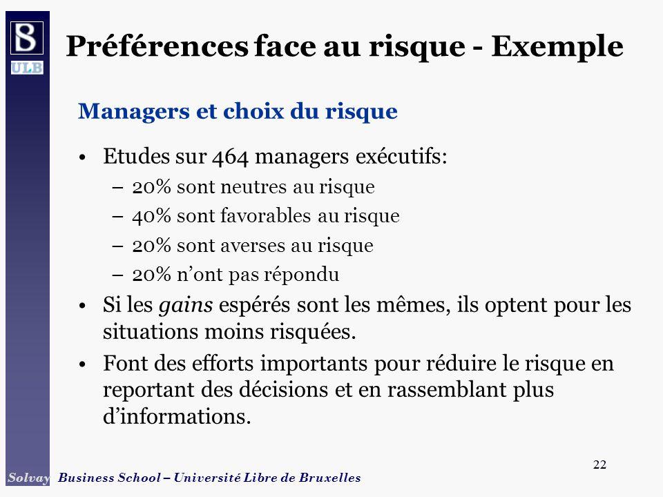 Préférences face au risque - Exemple