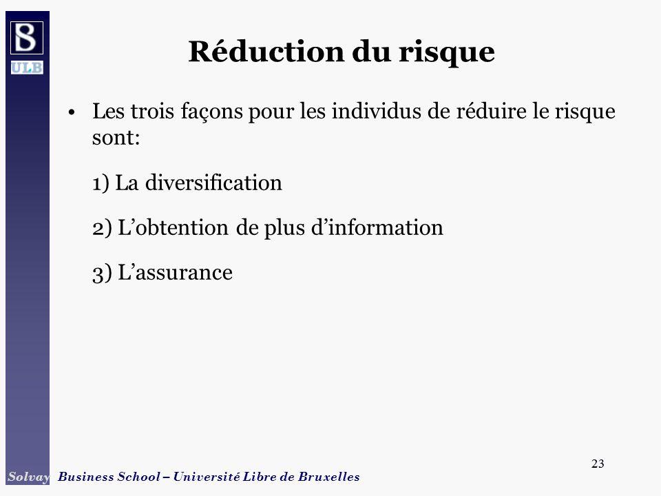 Réduction du risque Les trois façons pour les individus de réduire le risque sont: 1) La diversification.