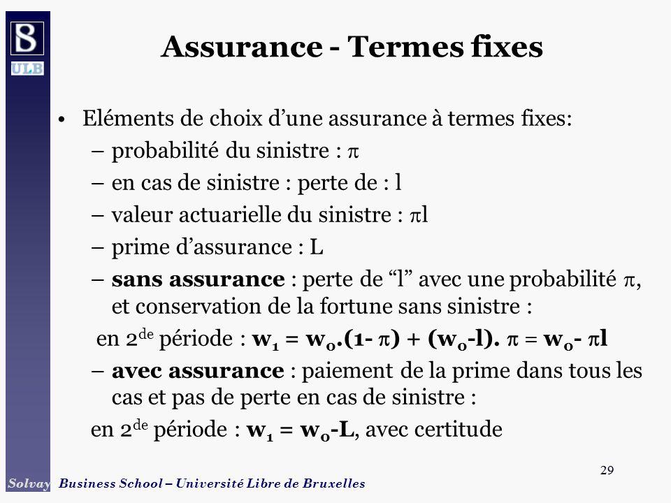 Assurance - Termes fixes