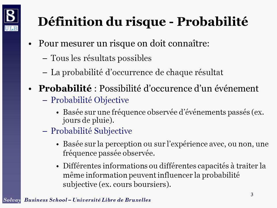 Définition du risque - Probabilité