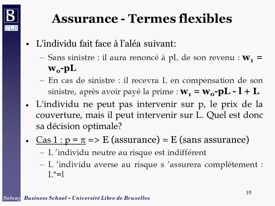 Assurance - Termes flexibles