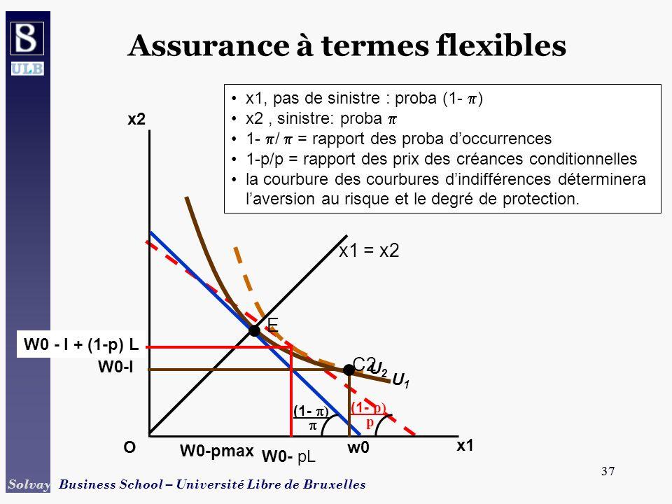 Assurance à termes flexibles