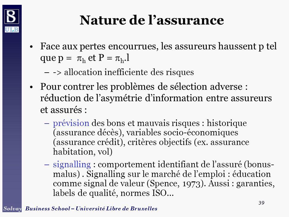 Nature de l'assurance Face aux pertes encourrues, les assureurs haussent p tel que p = h et P = h.l.
