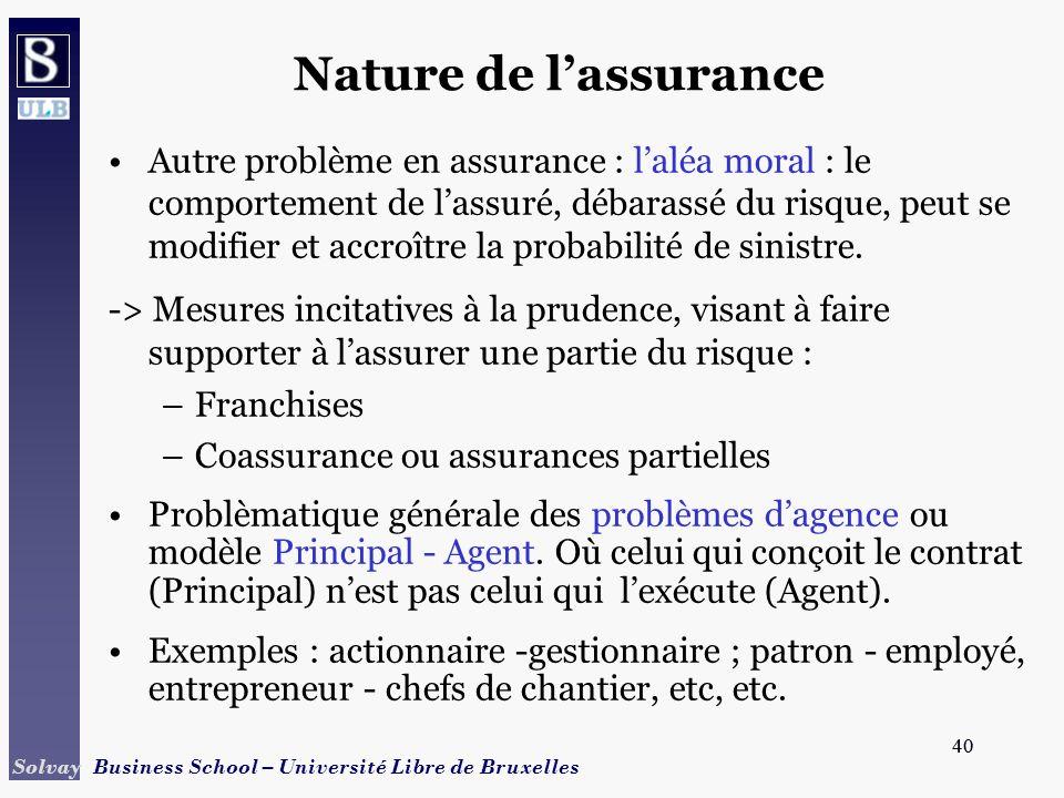 Nature de l'assurance