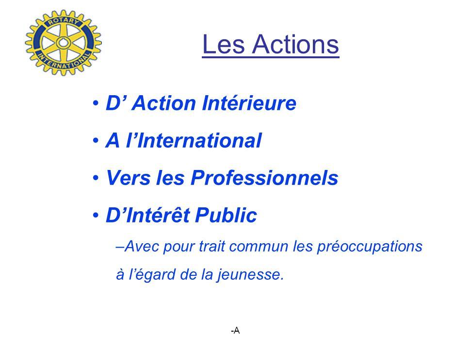 Les Actions D' Action Intérieure A l'International