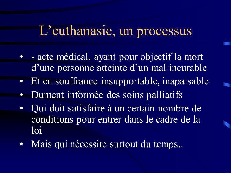 L'euthanasie, un processus