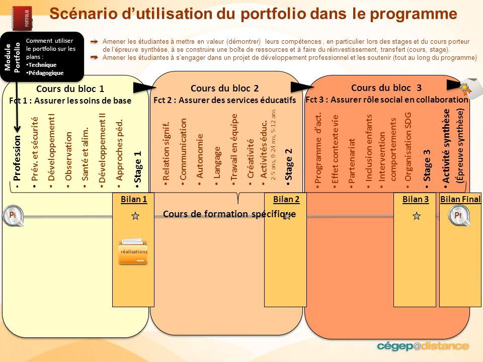 Scénario d'utilisation du portfolio dans le programme