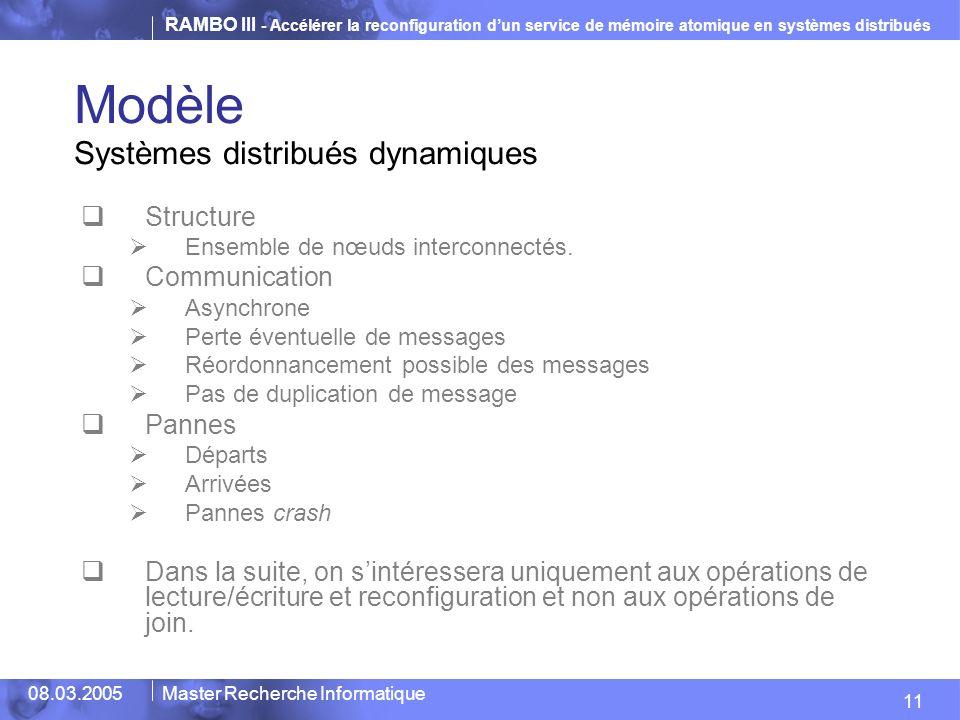 Modèle Systèmes distribués dynamiques Structure Communication Pannes