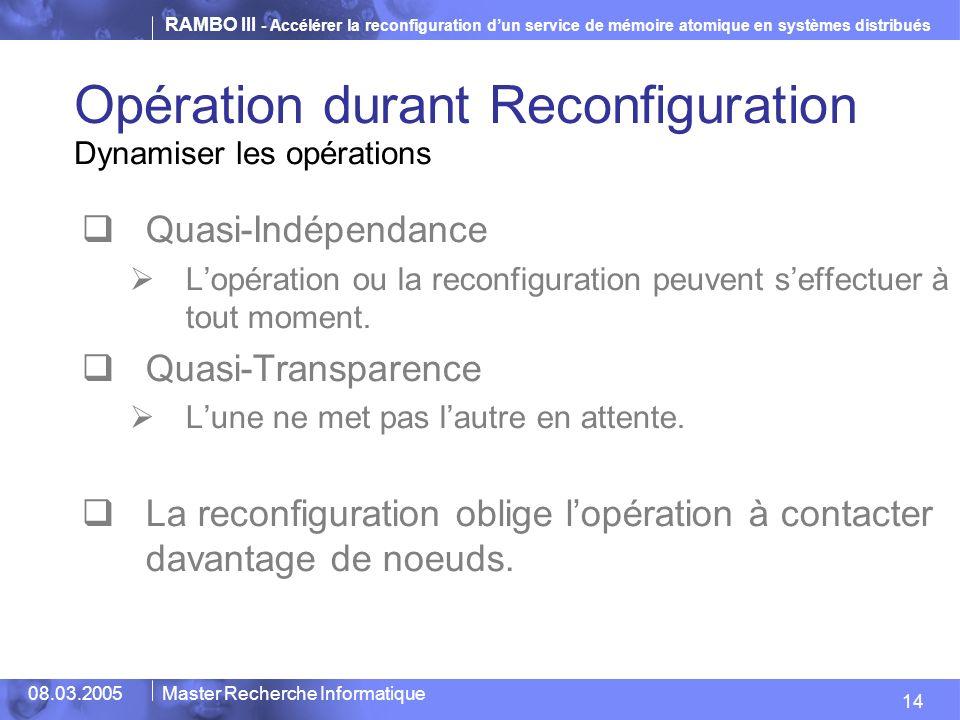 Opération durant Reconfiguration
