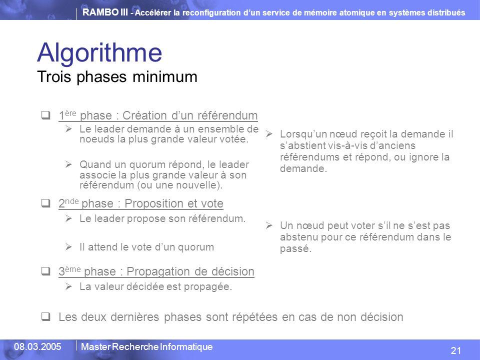 Algorithme Trois phases minimum 1ère phase : Création d'un référendum