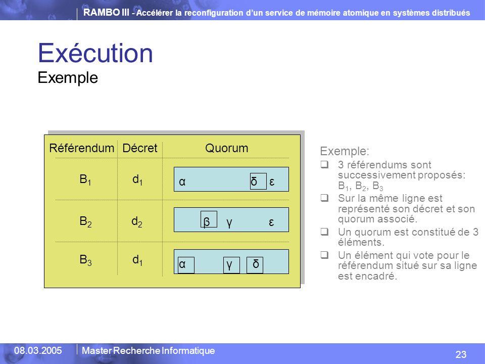 Exécution Exemple β γ ε Référendum Décret Quorum Exemple: B1 d1 α δ ε