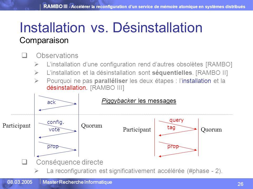 Installation vs. Désinstallation