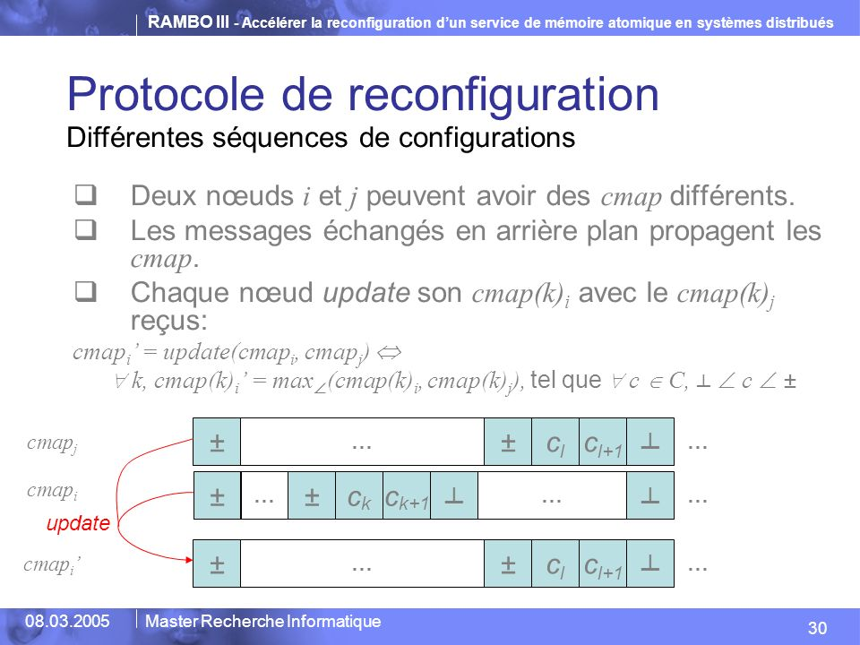 Protocole de reconfiguration