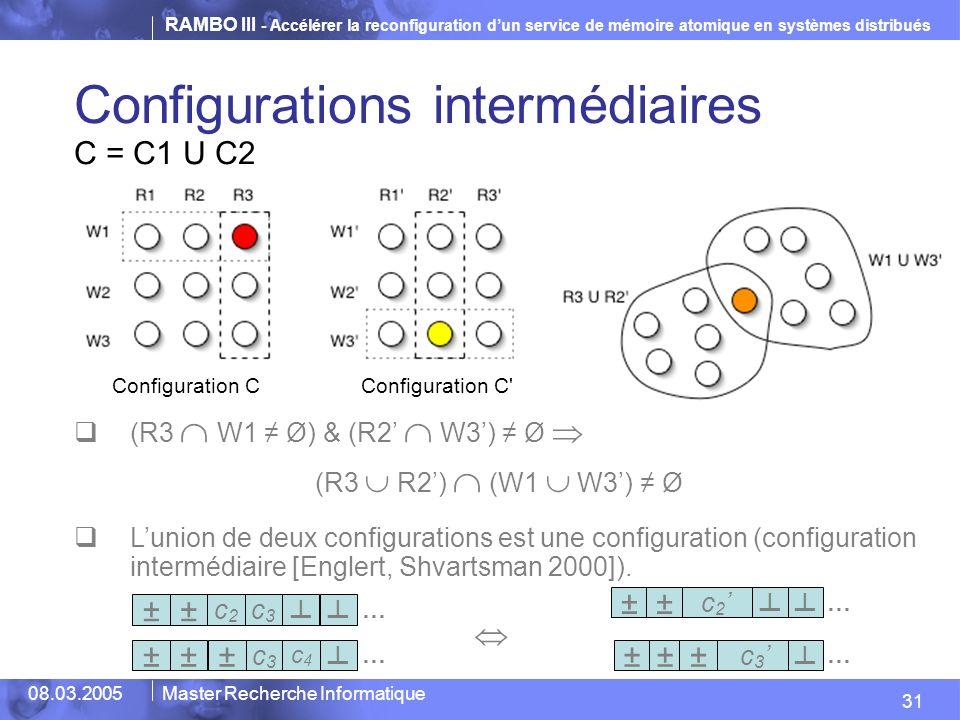 Configurations intermédiaires