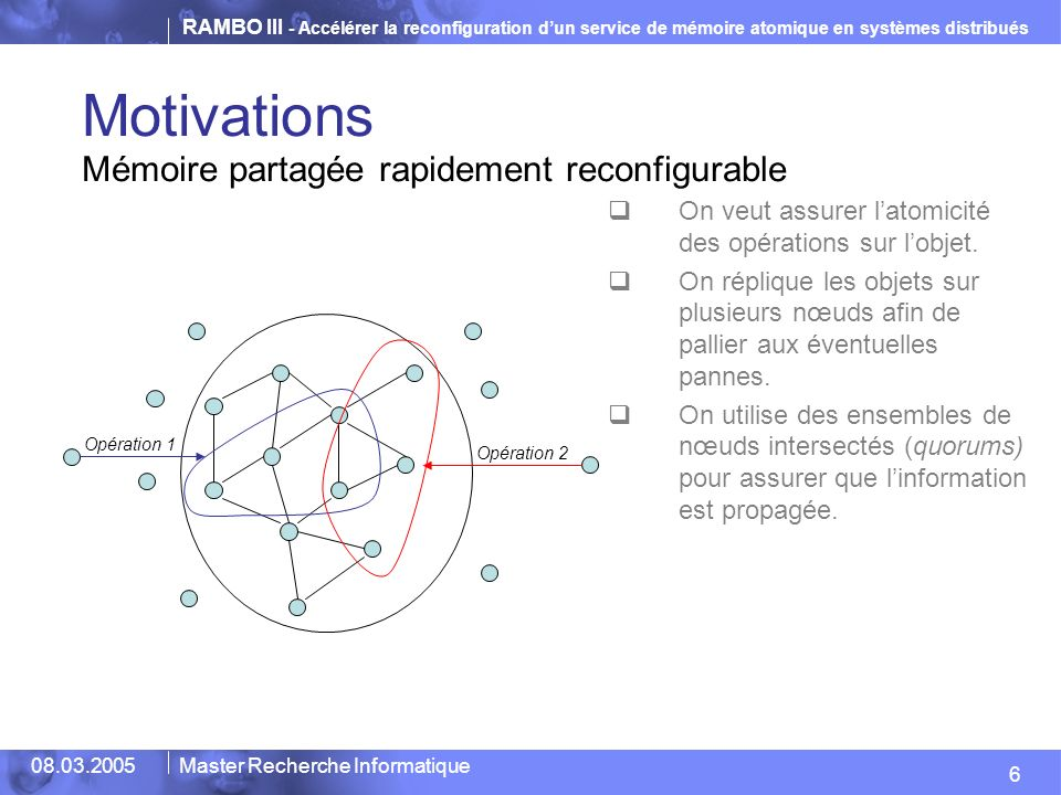 Motivations Mémoire partagée rapidement reconfigurable
