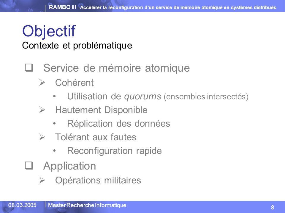 Objectif Service de mémoire atomique Application