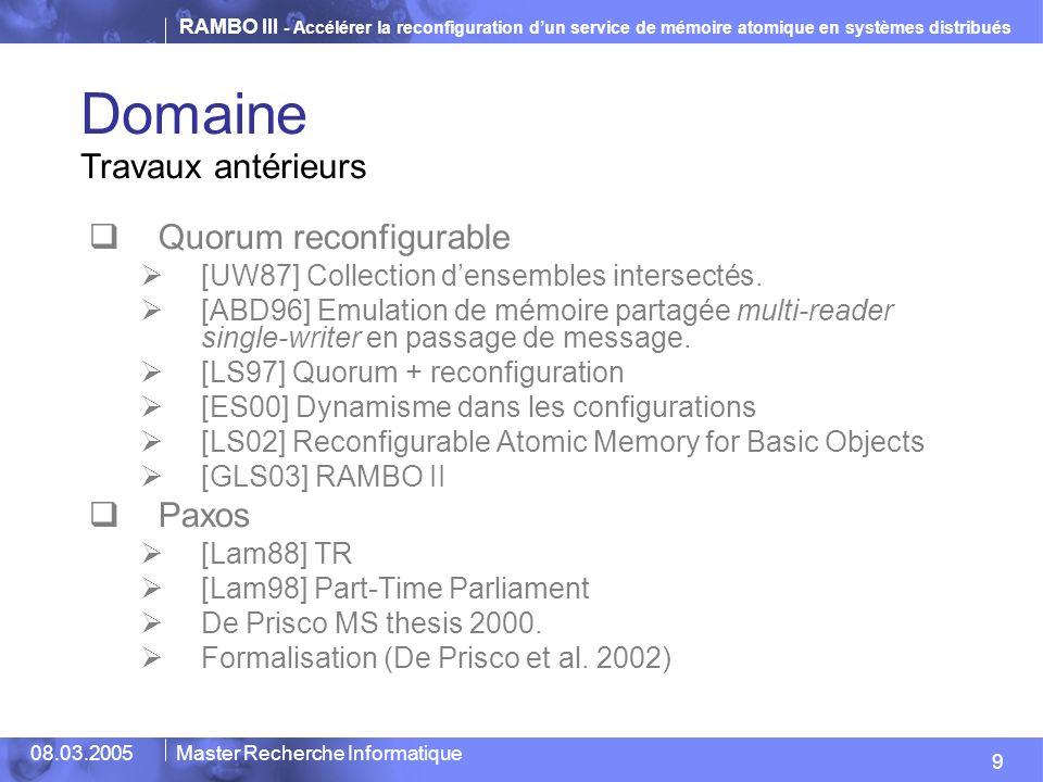 Domaine Travaux antérieurs Quorum reconfigurable Paxos