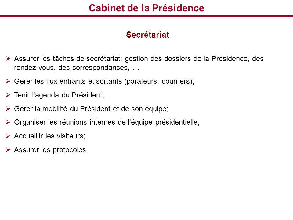 Cabinet de la Présidence