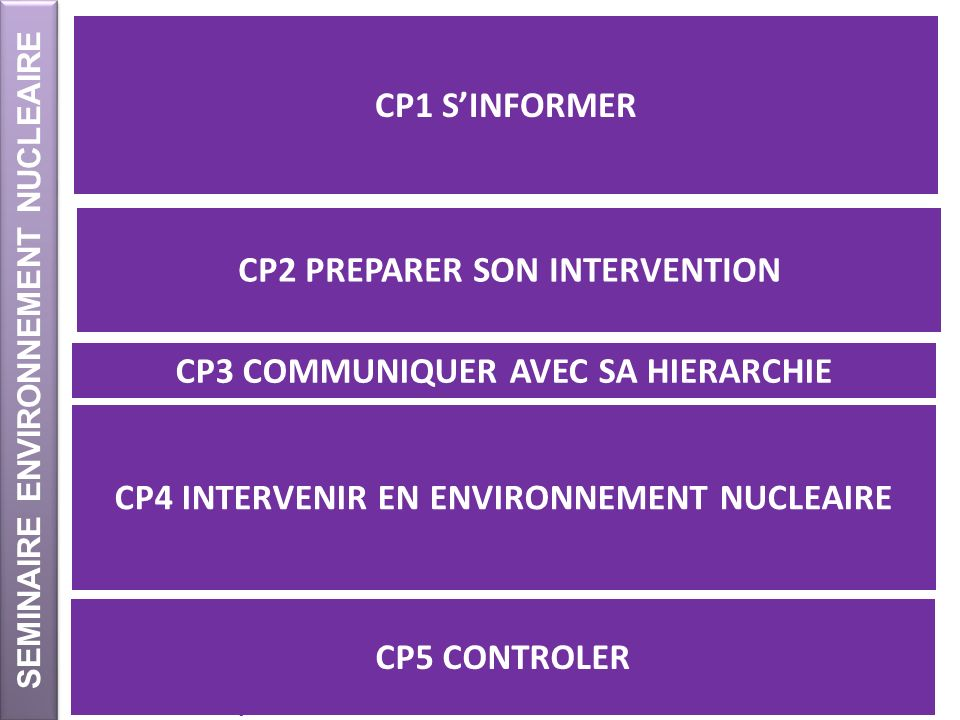 CP2 PREPARER SON INTERVENTION