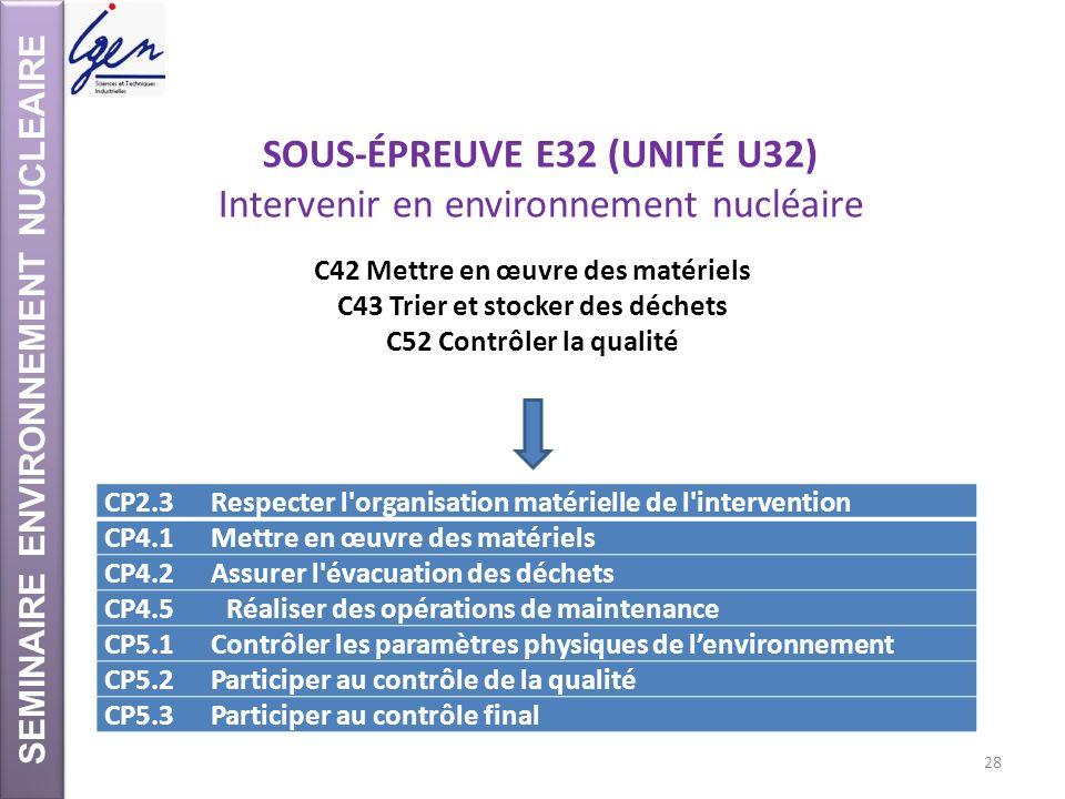 SOUS-ÉPREUVE E32 (UNITÉ U32)