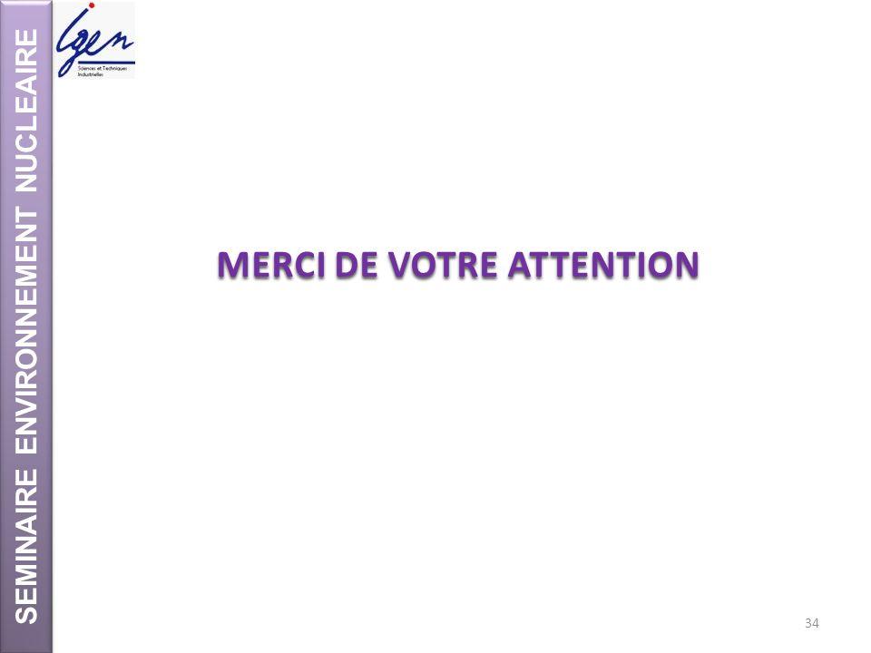 SEMINAIRE ENVIRONNEMENT NUCLEAIRE MERCI DE VOTRE ATTENTION