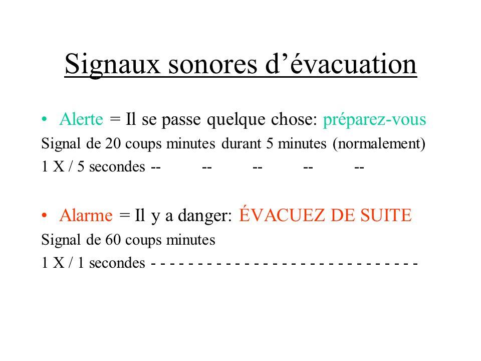 Signaux sonores d'évacuation