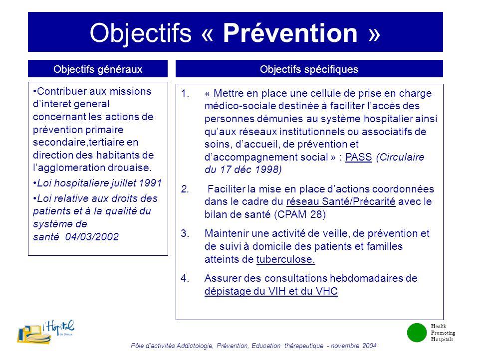 Objectifs « Prévention »