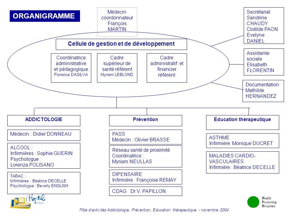 Cellule de gestion et de développement Education thérapeutique
