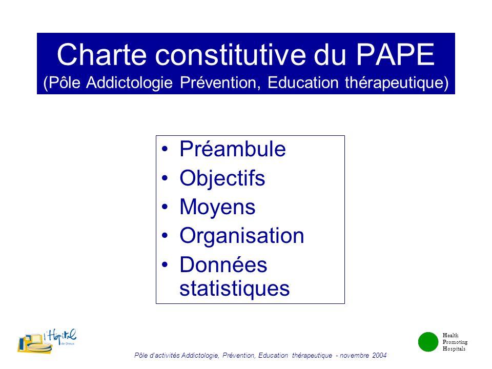 Charte constitutive du PAPE (Pôle Addictologie Prévention, Education thérapeutique)