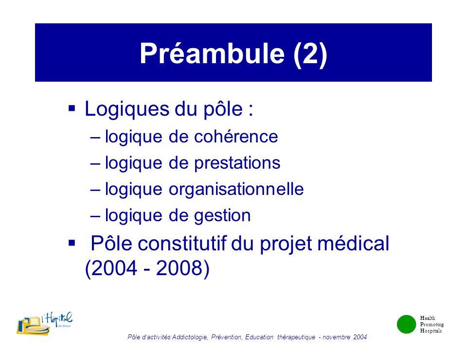 Préambule (2) Logiques du pôle :