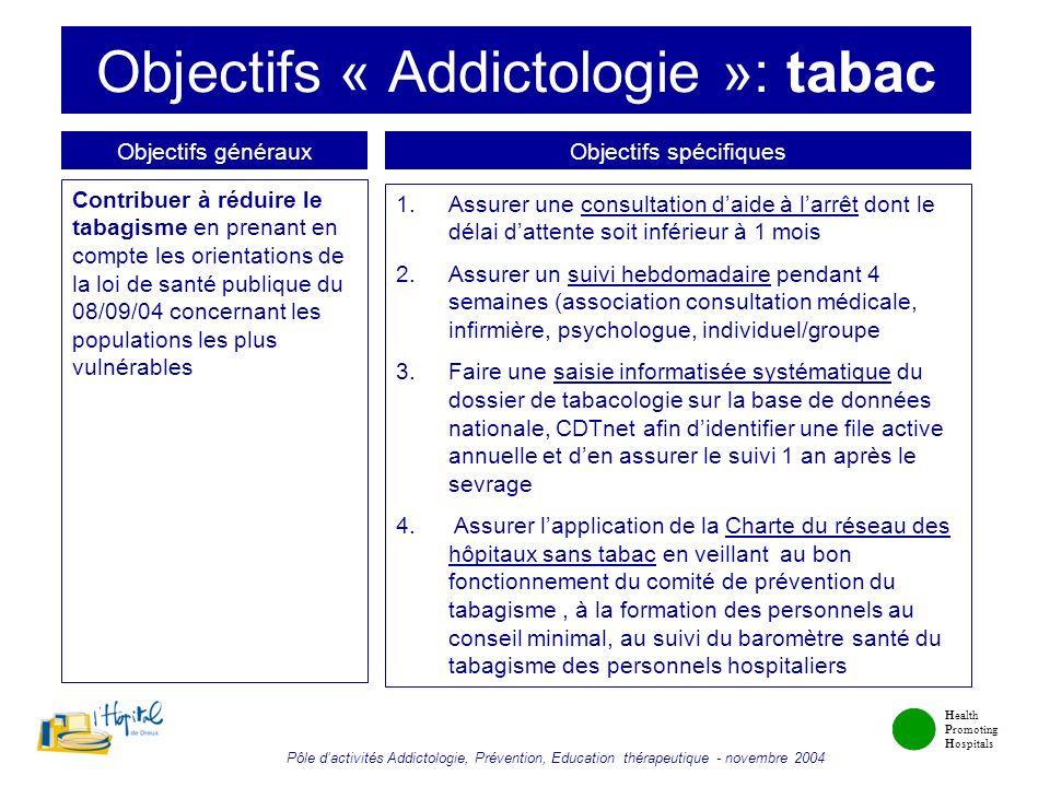 Objectifs « Addictologie »: tabac