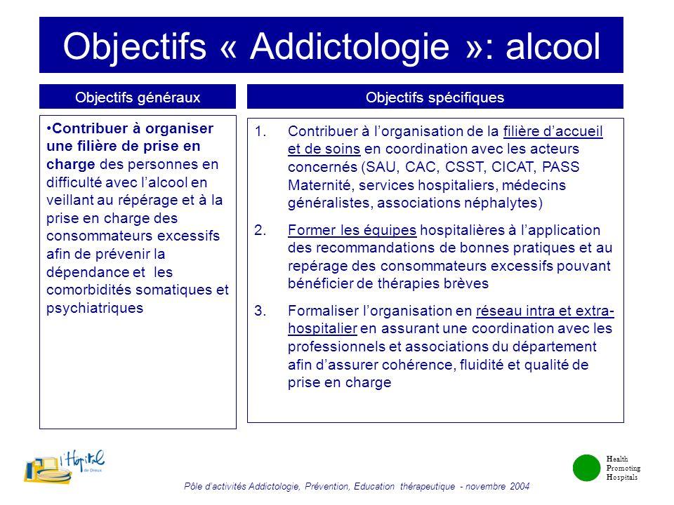 Objectifs « Addictologie »: alcool