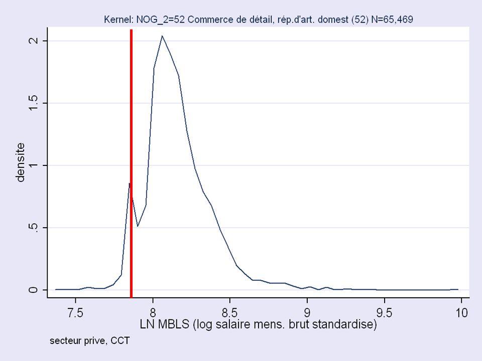 Y. Flückiger Le chômage en Suisse