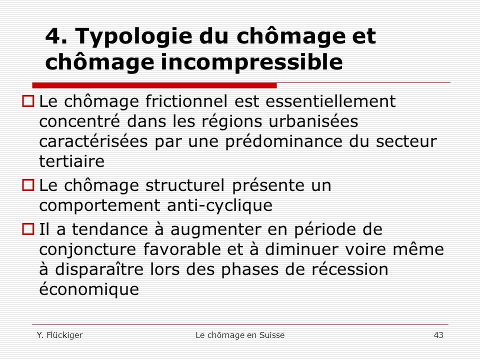 4. Typologie du chômage et chômage incompressible