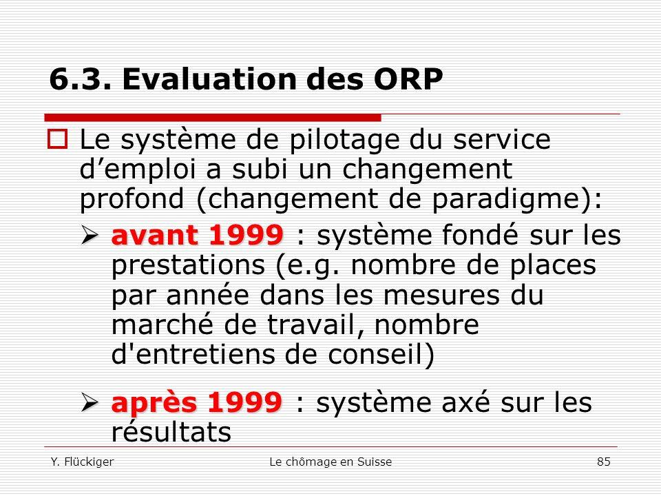6.3. Evaluation des ORP Le système de pilotage du service d'emploi a subi un changement profond (changement de paradigme):