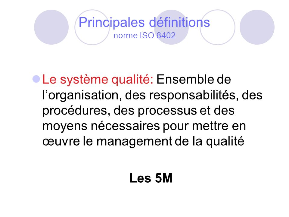 Principales définitions norme ISO 8402