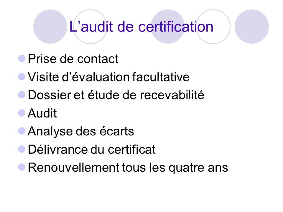L'audit de certification