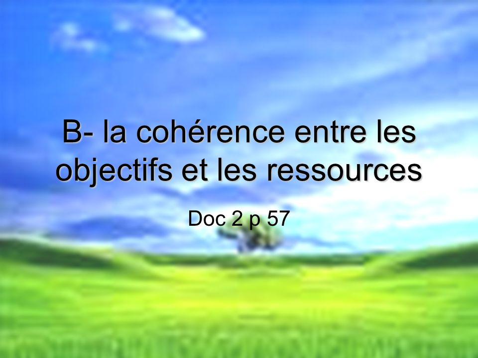 B- la cohérence entre les objectifs et les ressources