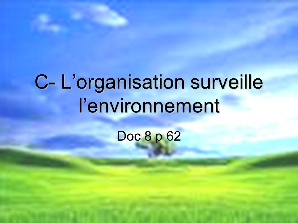 C- L'organisation surveille l'environnement