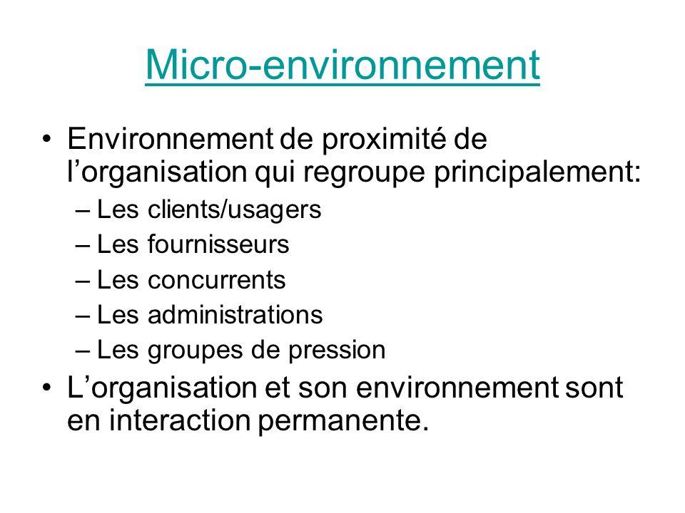 Micro-environnement Environnement de proximité de l'organisation qui regroupe principalement: Les clients/usagers.