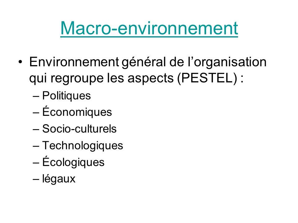 Macro-environnement Environnement général de l'organisation qui regroupe les aspects (PESTEL) : Politiques.