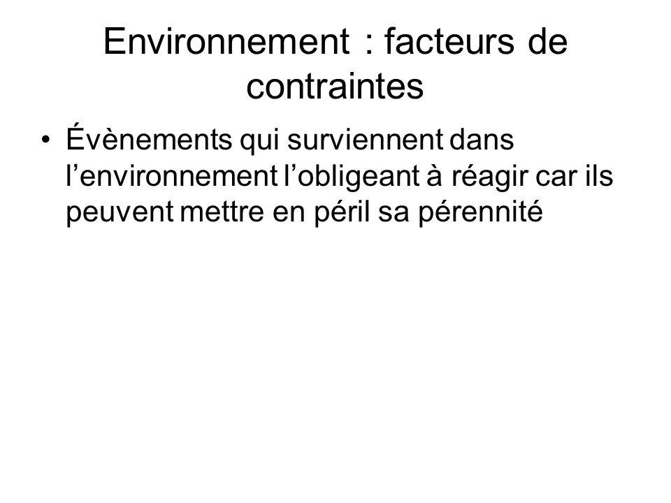 Environnement : facteurs de contraintes